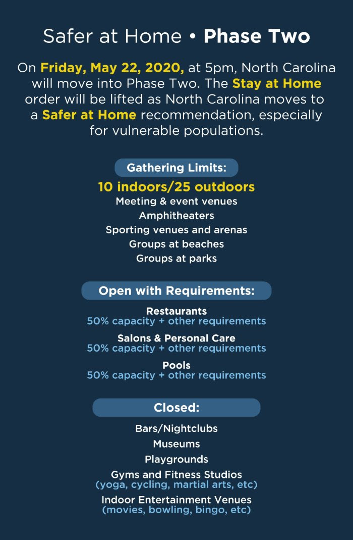 Safer At Home Graphic