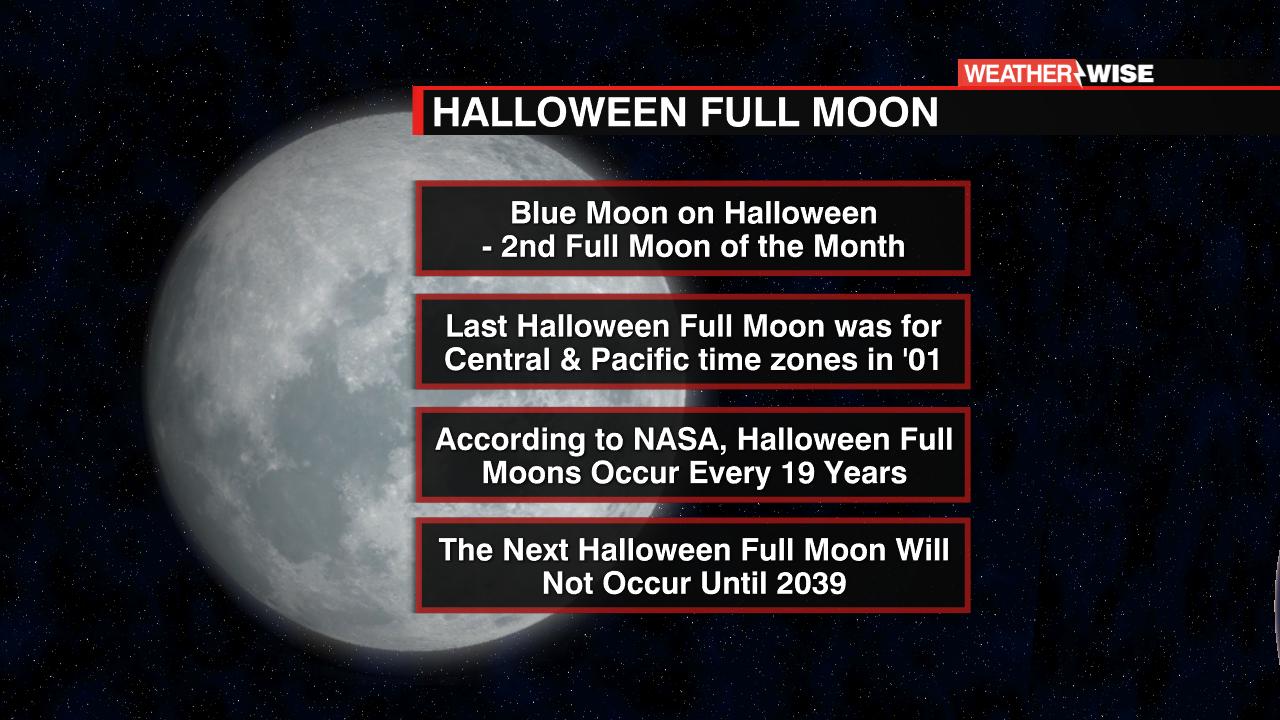 Full Moon Graphic