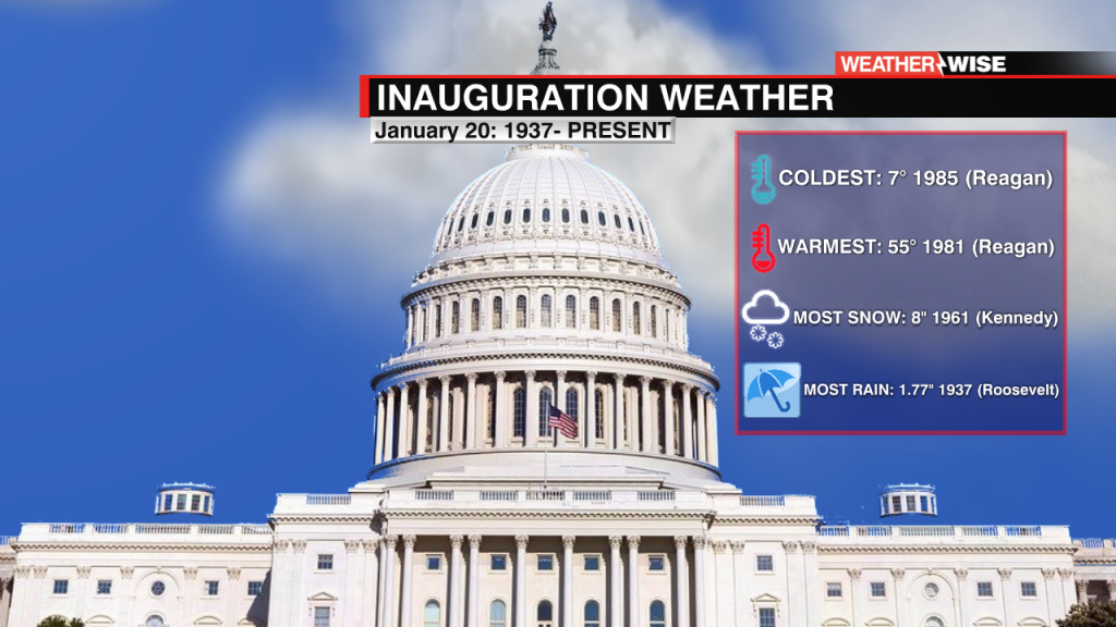 Inauguration Weather History - WCCB Charlotte's CW