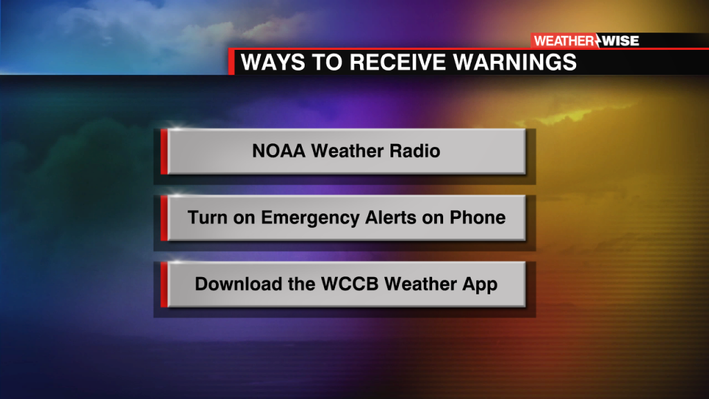 Ways to get warnings